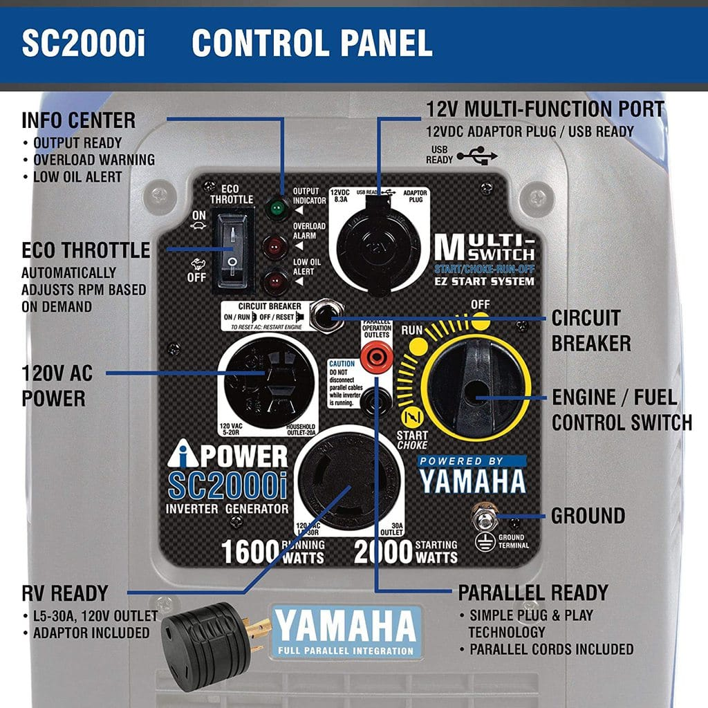 A-Ipower-SC2000i control panel